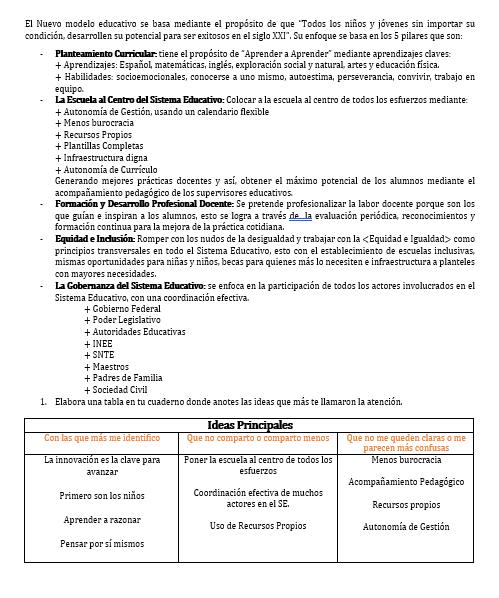Productos Del Curso Aprendizajes Clave Formacion Civica