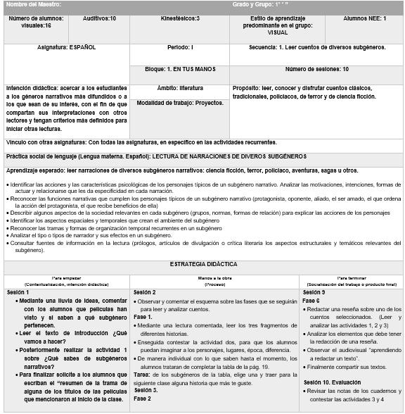 Planeaciones Telesecundaria Primer Grado (Todas las asignaturas) 2019-2020