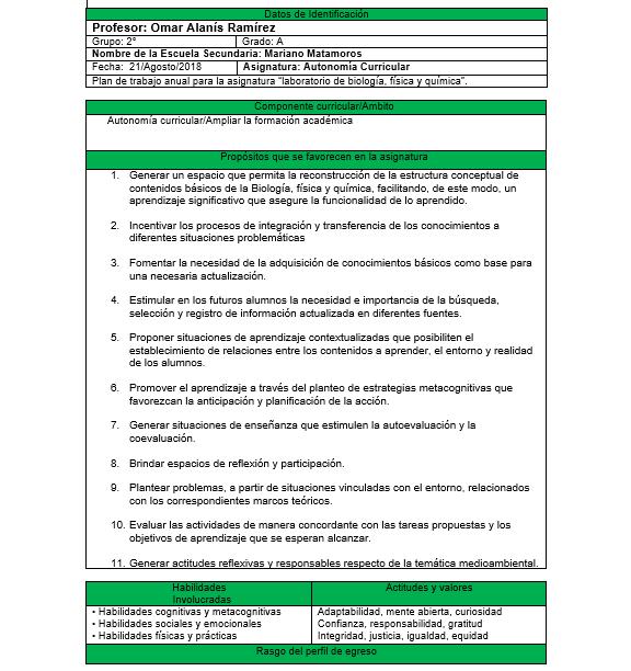 PLANEACIÓN ANUAL CLUB LABORATORIO DE CIENCIAS
