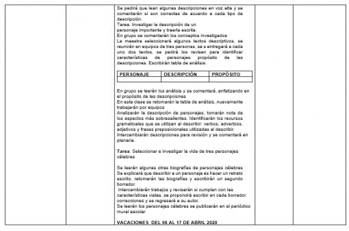 Paquete de Planeaciones 5° Grado Primaria – Tercer Periodo