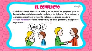 El conflicto reseña