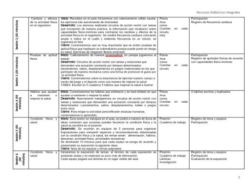 Planeaciones 1°, 2° y 3° de Secundaria de Educación Física Noviembre Bloque102