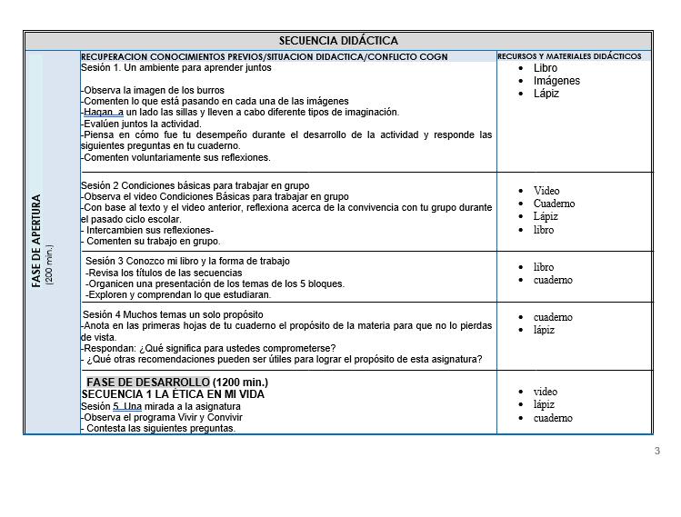 FCyE / Planeaciones de formacion civica y etica telesecundaria 01