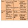 Examen Formación Cívica y Ética (1er. Trimestre) 01