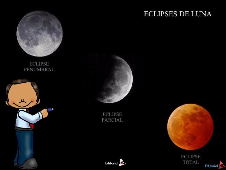eclipses de la luna para niños