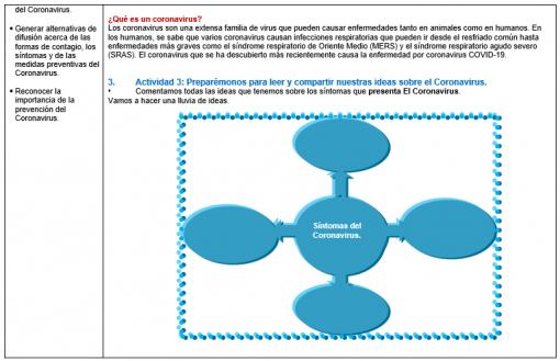 Planeación Didáctica Abordaje ante el COVID – 19 (Coronavirus) 02