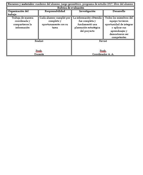Planeación-Actividades Ciencias Física Secundaria trimestre 03