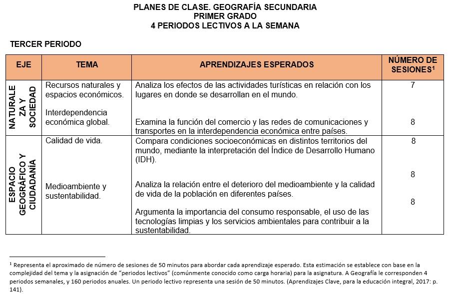 planeación geografía 3er