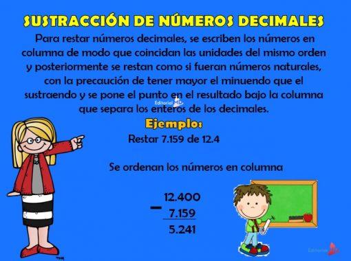 Sumas con punto decimal