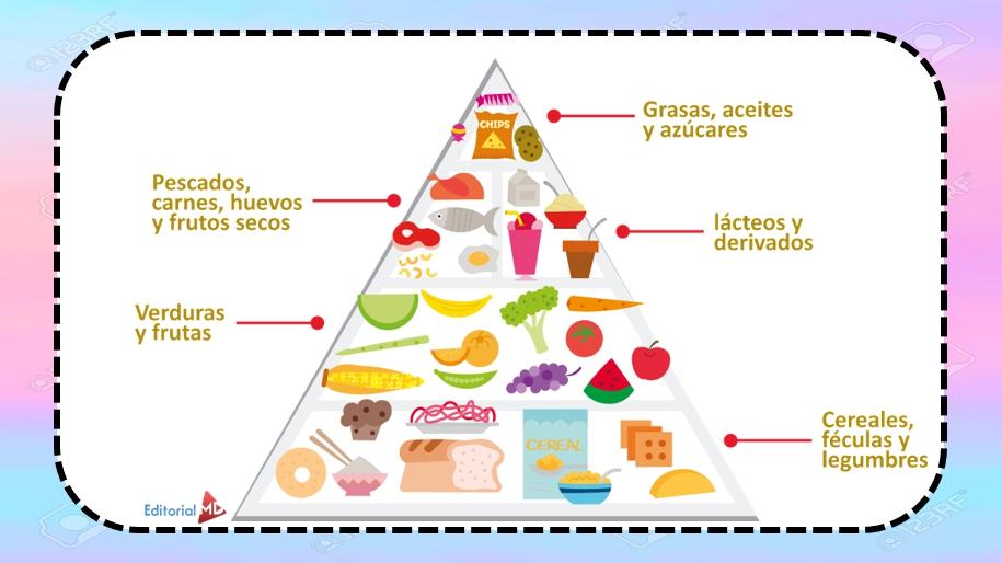 ejemplo de pirámide alimenticia para imprimir