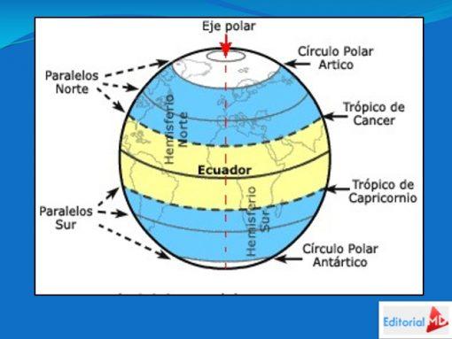 ejemplo de coordenadas