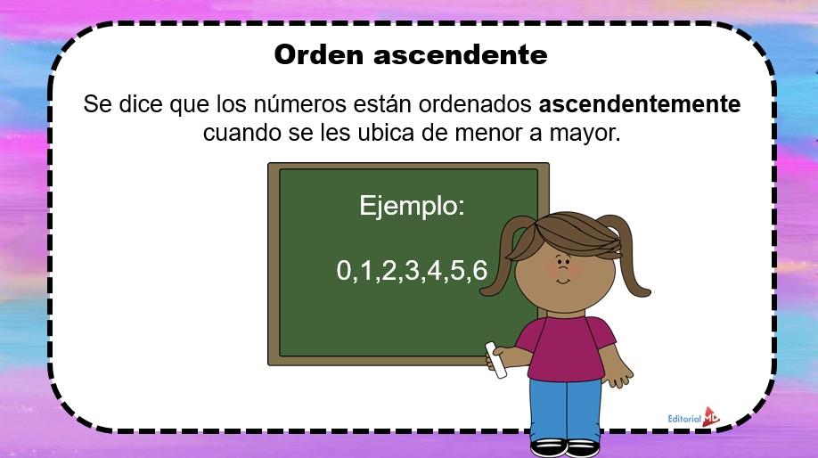 Ejemplo de números ascendentes