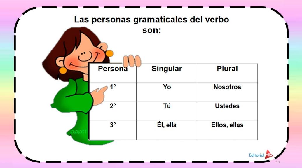 personas gramaticales de los verbos