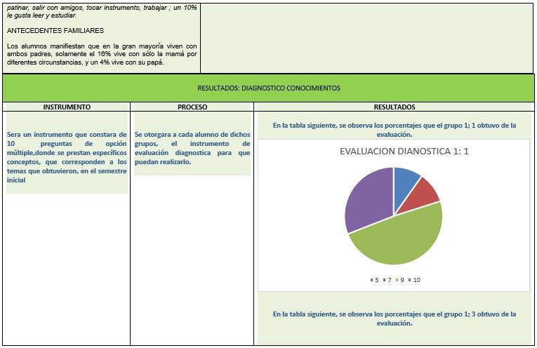 ejemplo de proyectos institucionales