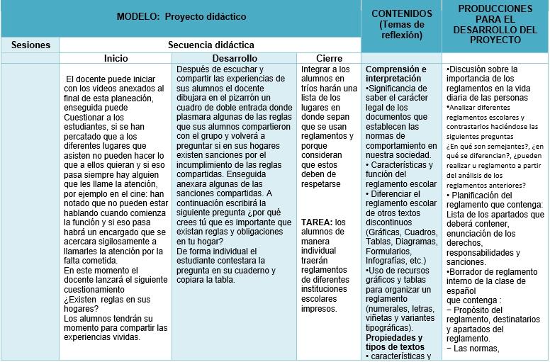 Planeación español ciclo 2019-2020