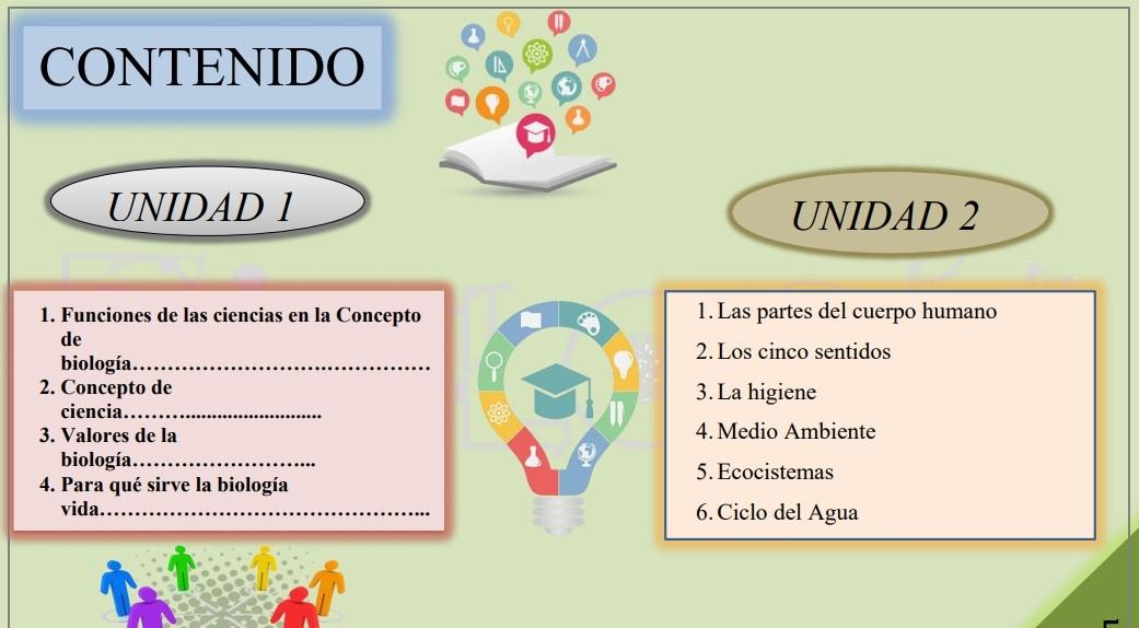 ejemplo biología 3