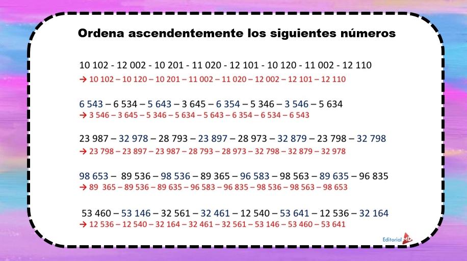 Números descendentes