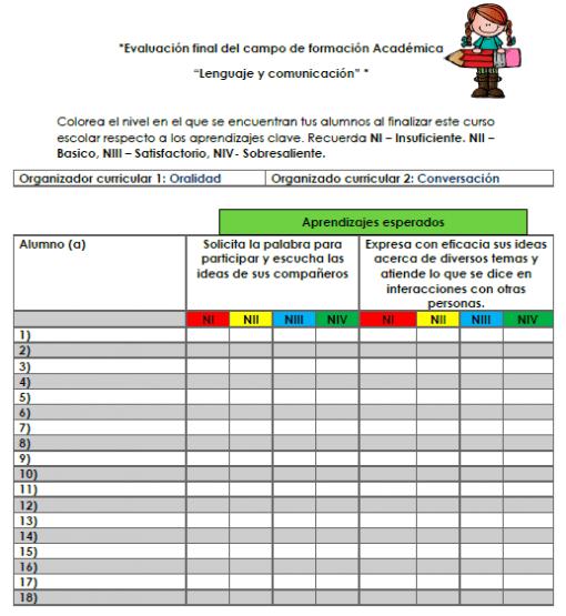 Evaluación preescolar