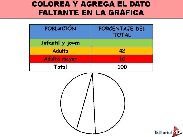 Actividades de densidad de población