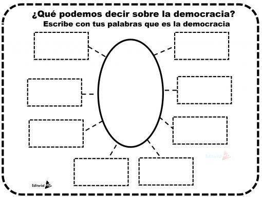Actividad de la democracia