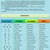 Aprende fácilmente la gramática de la escritura de la lengua maya 04