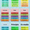 Aprende fácilmente la gramática de la escritura de la lengua maya 06