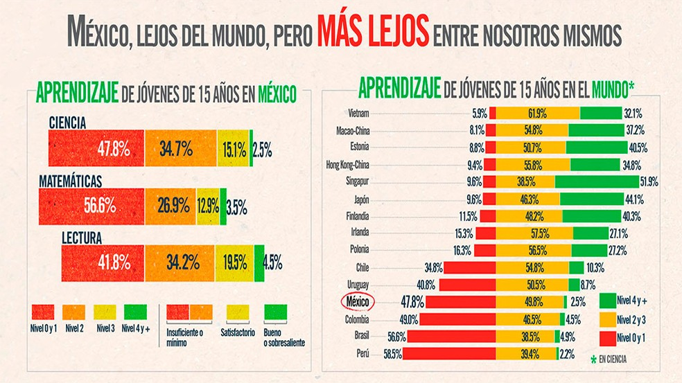 Mundo Digital: 08/10/17