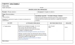 Dosificación Anual Artes Visuales 3 Secundaria