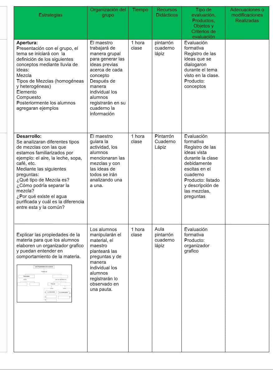 ejemplo de las planeaciones de quimica secundaria