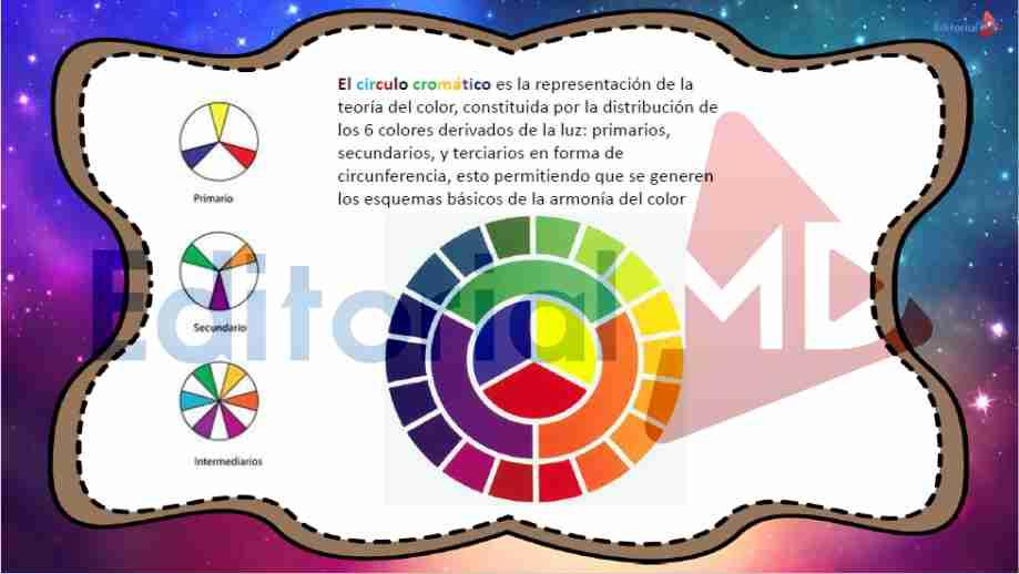 Clasificacion de colores secundarios