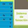 Curso elemental de la lengua maya 01