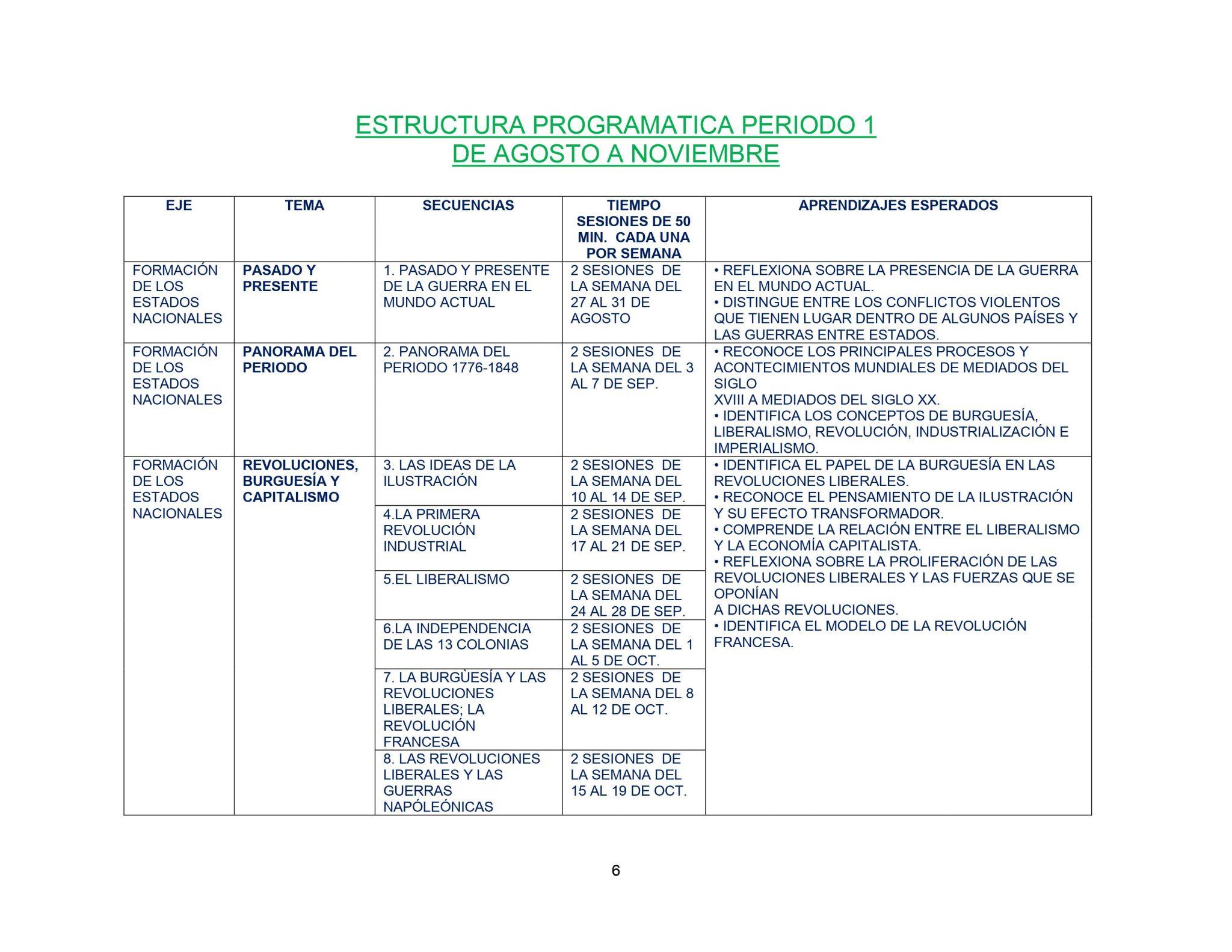 DOSIFICACIÓN DE HISTORIA 1 TRIMESTRAL 03