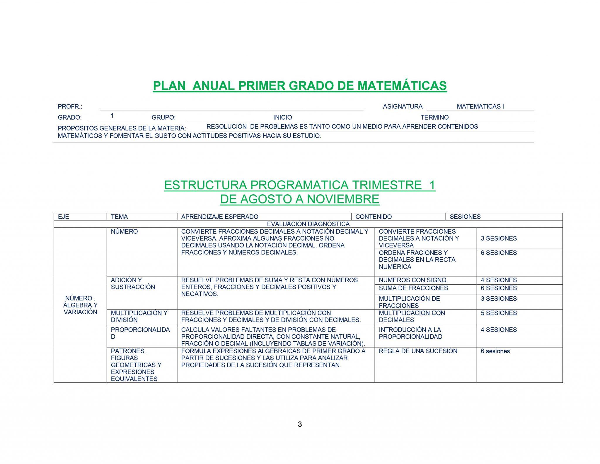 Dosificación Matemáticas Secundaria 1 (Trimestral) 02