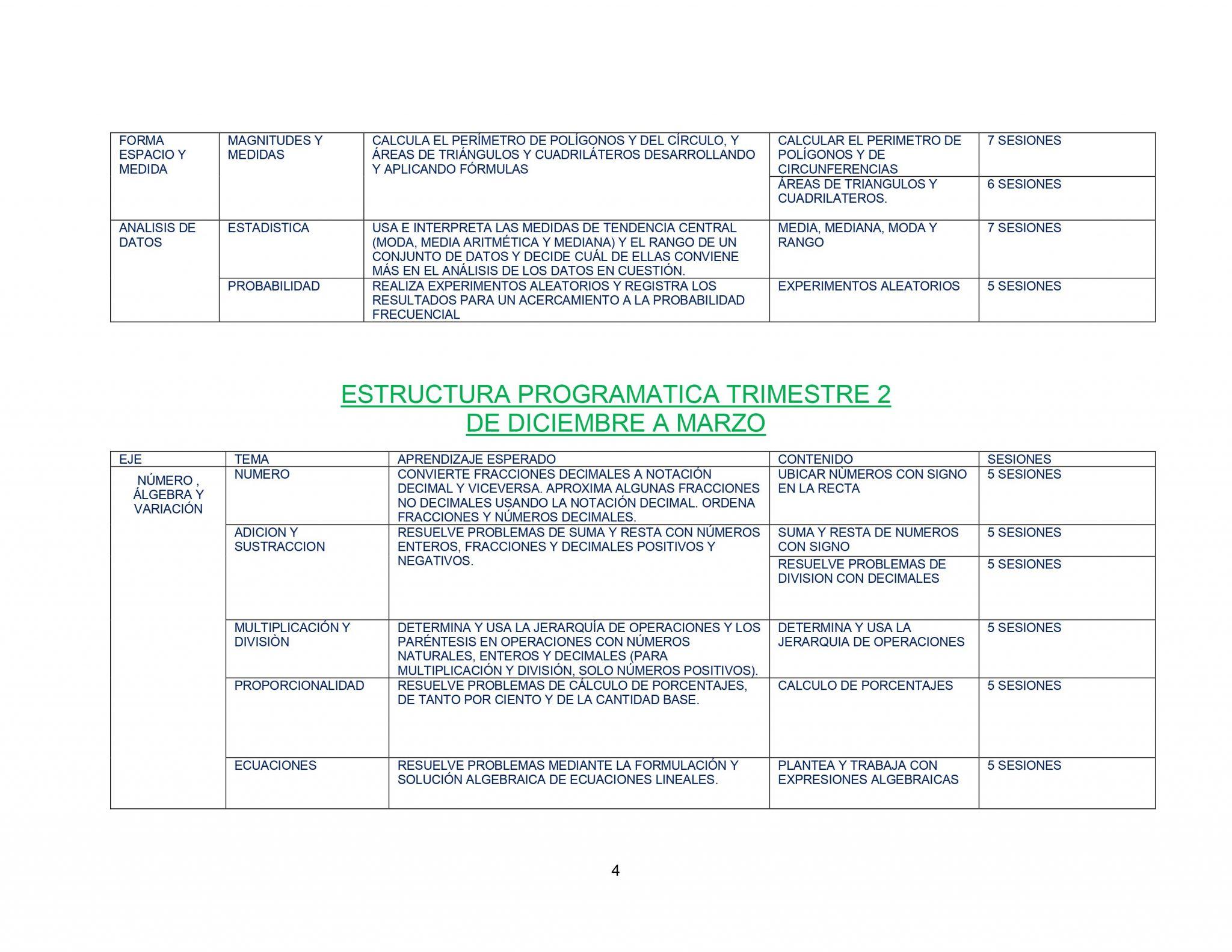 Dosificación Matemáticas Secundaria 1 (Trimestral) 03