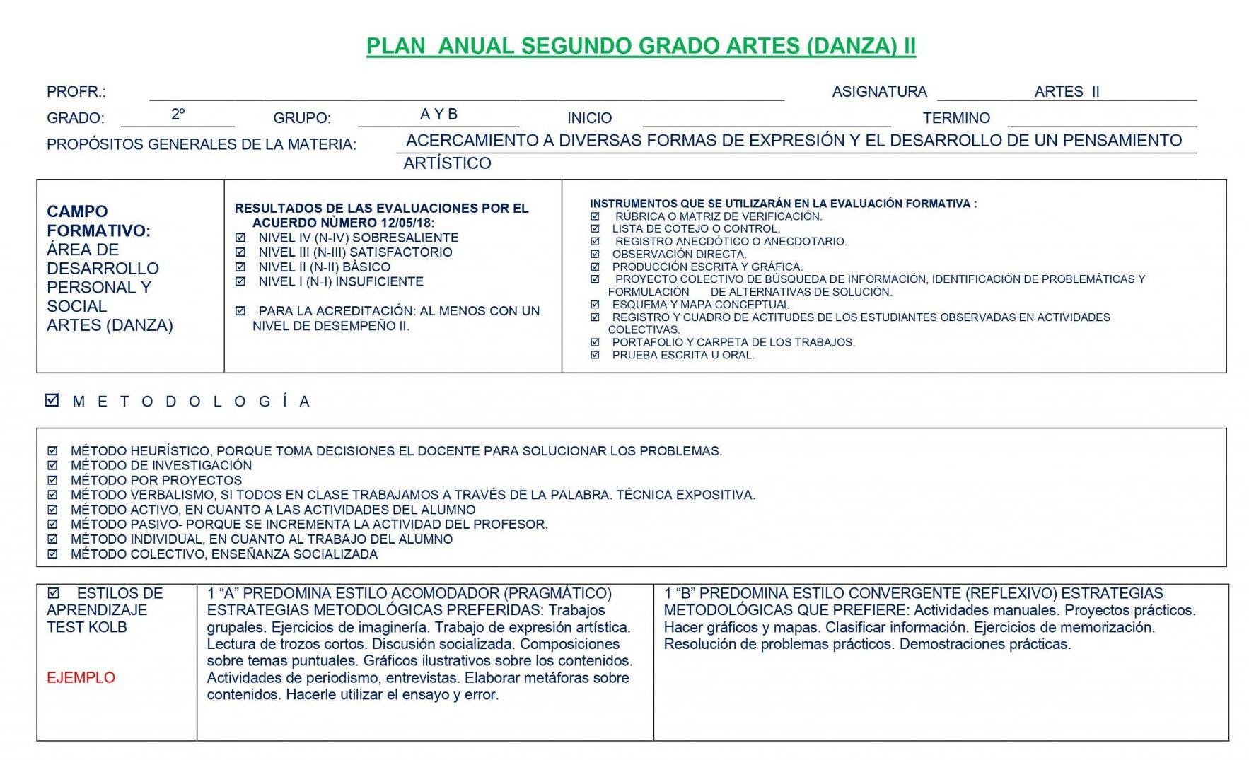 Dosificación de Artes Danza 2 (Los tres trimestres) 03