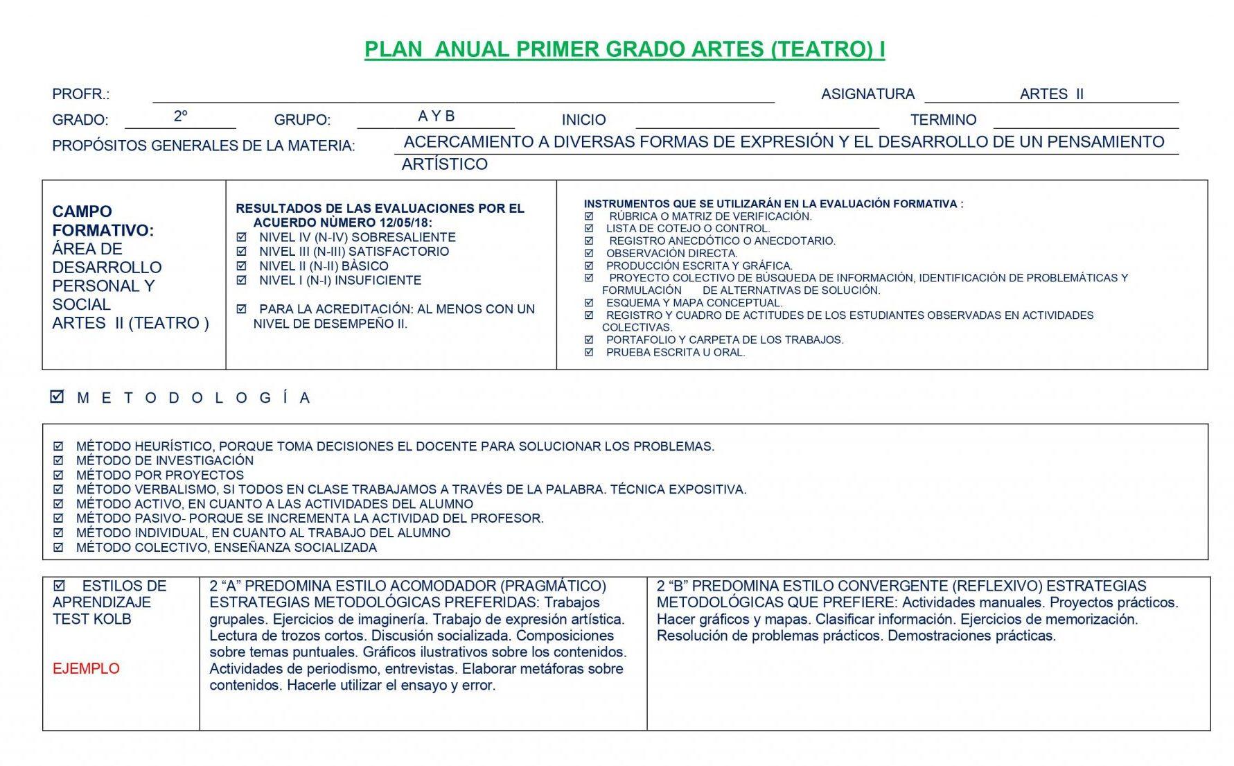 Dosificación de Artes Teatro 2 02