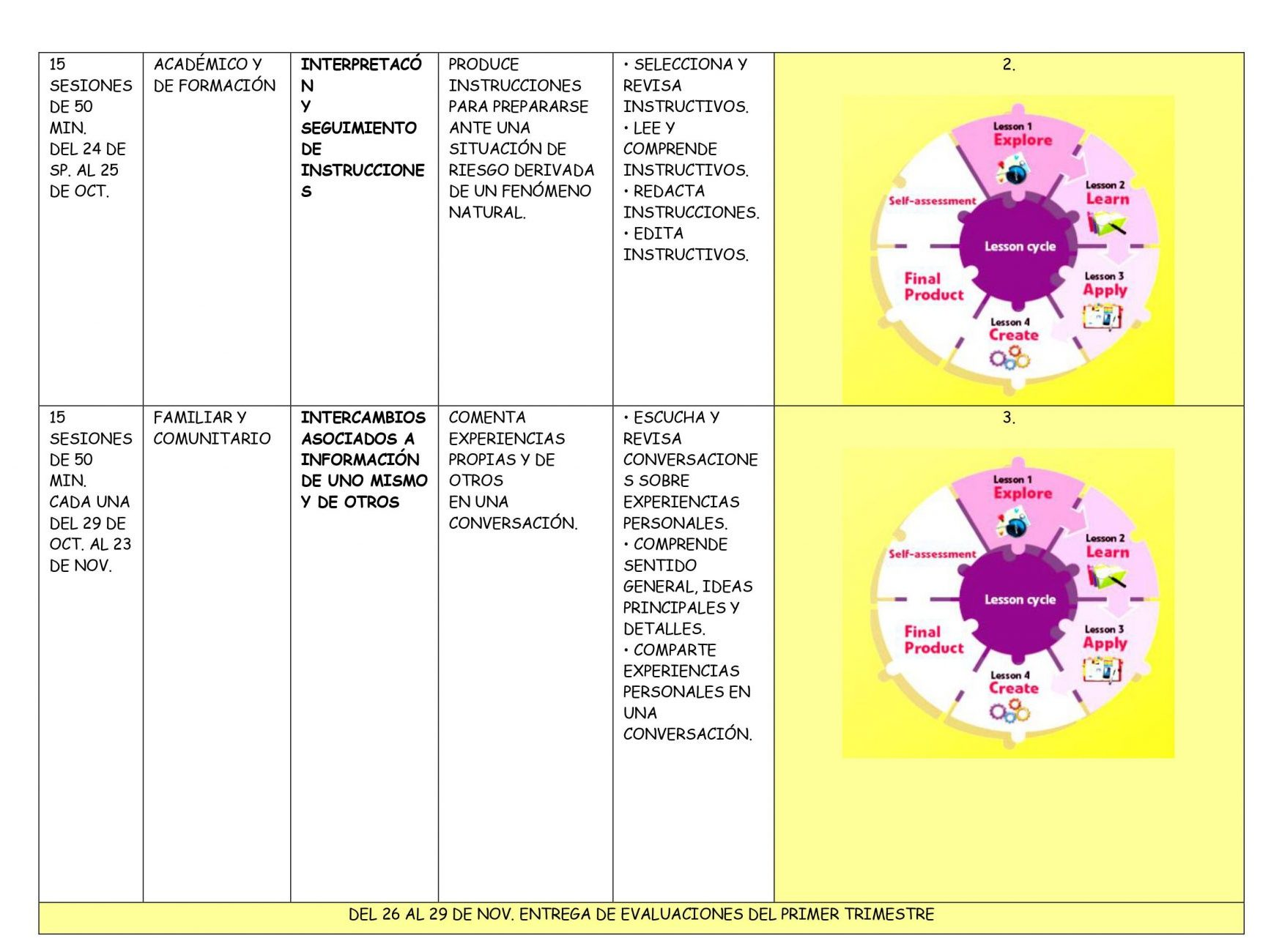 Dosificación de Inglés 2 Secundaria 04