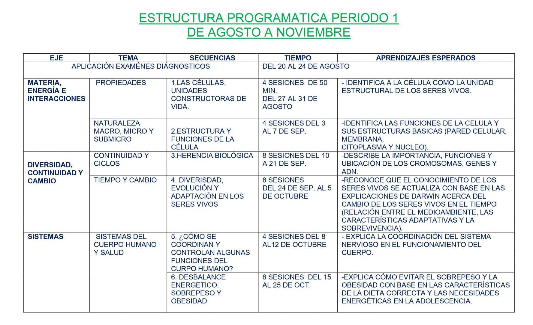 Dosificacón de Biologia Secundaria (Los 3 Trimestres) 03