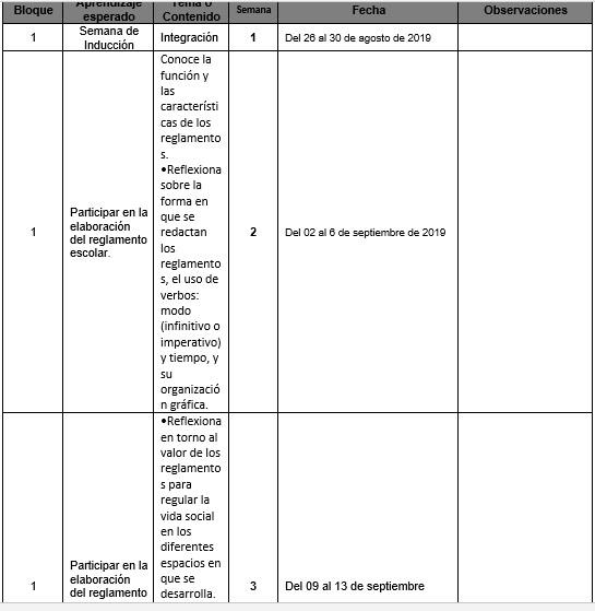 Dosificación Programática de Temas Español 1 Secundaria