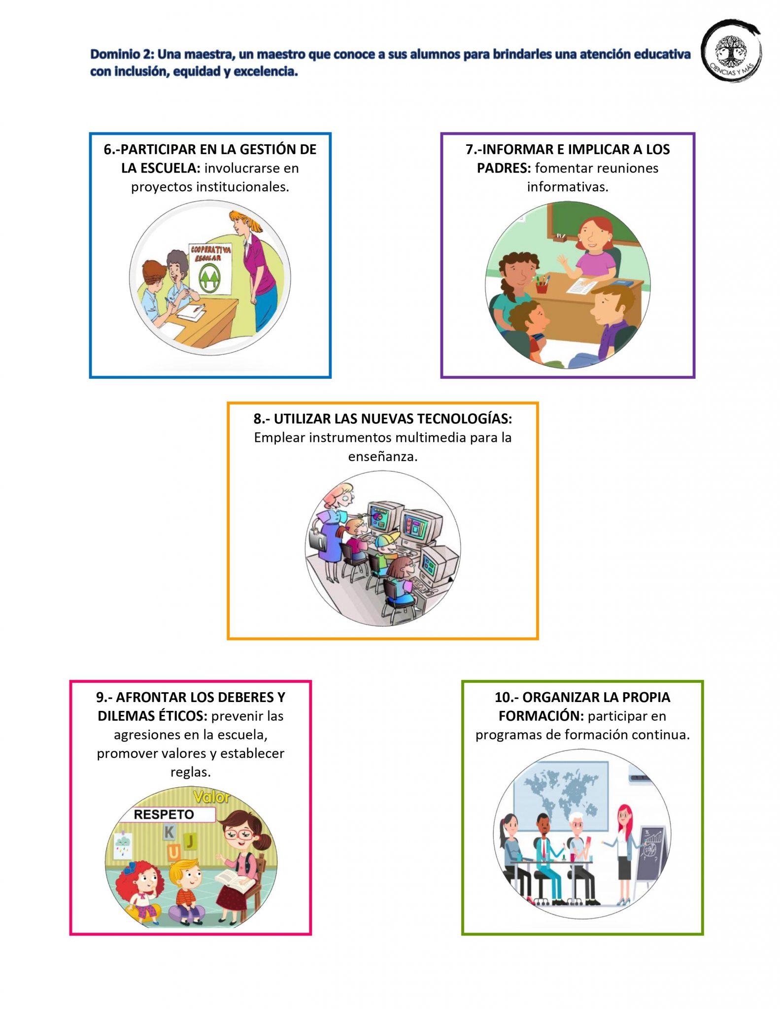Ejemplo de la Guía SIMPLIFICADA Procesos USICAMM 04