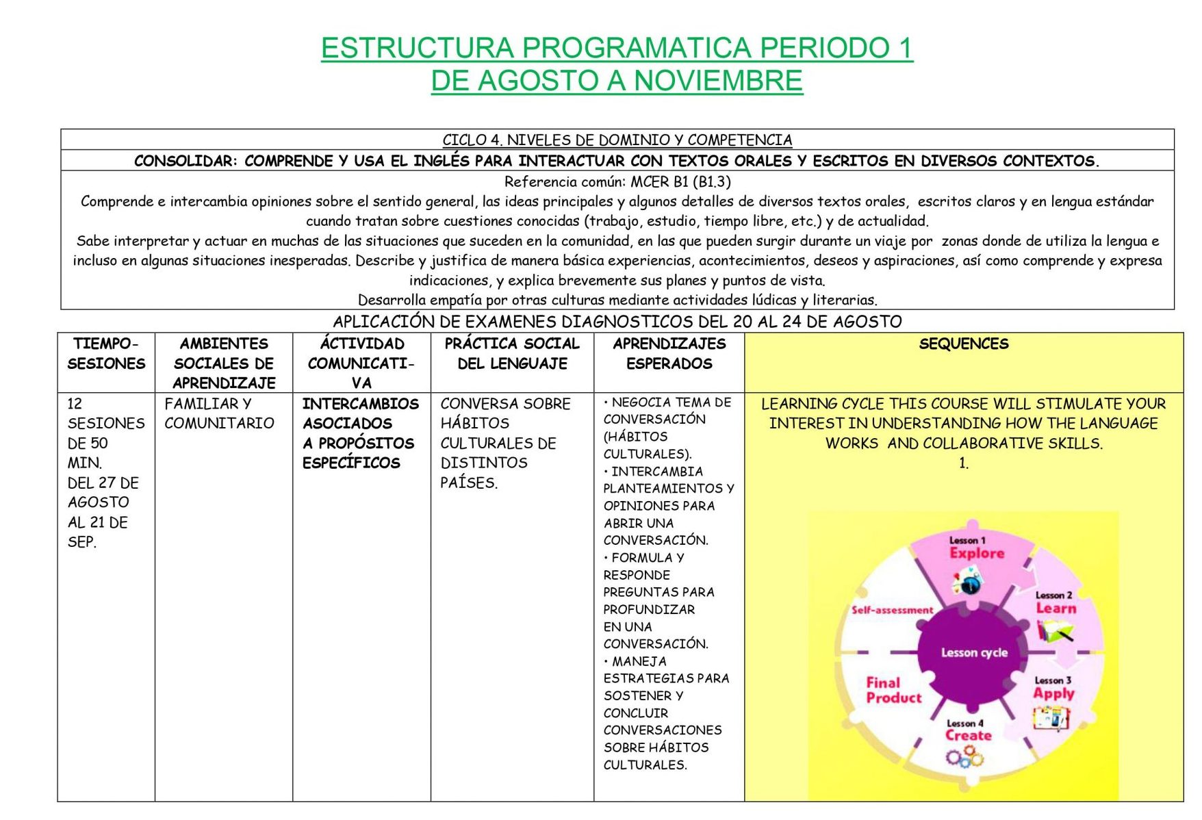 Ejemplo de planeación de Inglés Secundaria 3 03