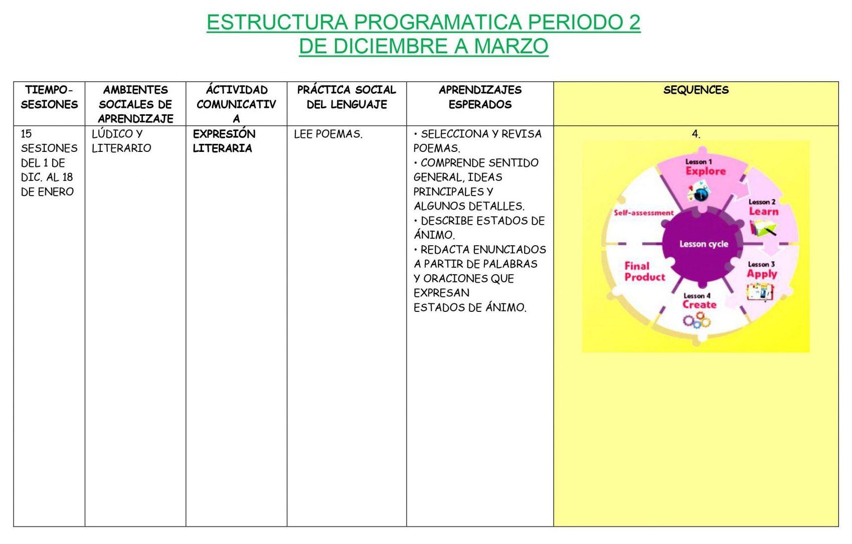 Ejemplo de planeación de Inglés Secundaria 3 04