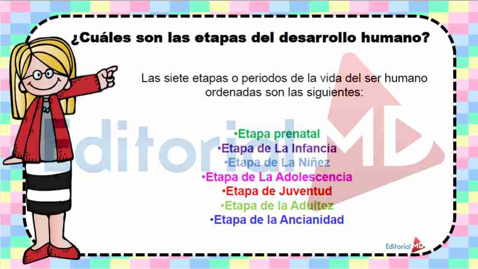 etapas-del-desarrollo-humano-para-ninos
