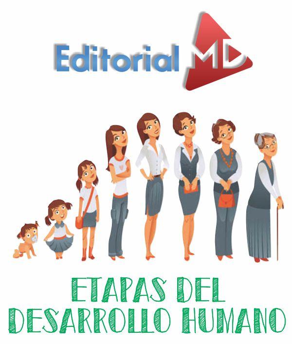Etapas del Desarrollo Humano para Imprimir para Niños de Primaria