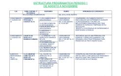 Dosificación Formación Cívica Y Ética 1 Trimestral - Aprendizajes Esperados
