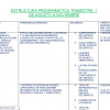 Dosificación Geografía