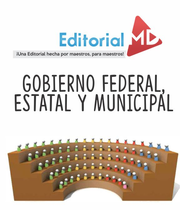 Gobierno federal, estatal y municipal