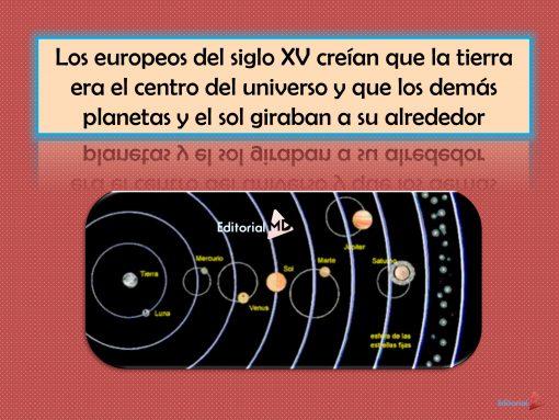 Historia de Teoría Geocéntrica