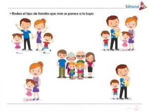 Conocemos diferentes tipos de Familia