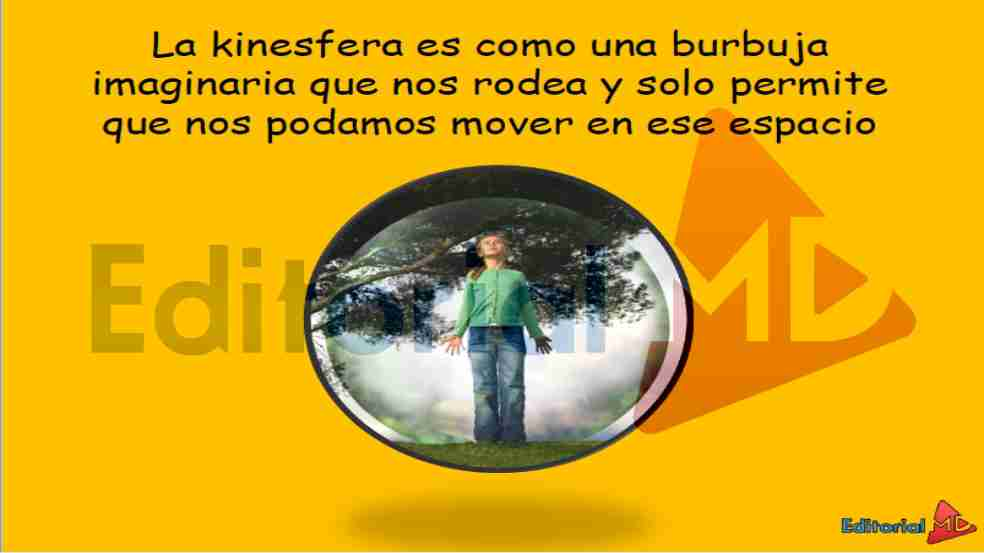 kinesfera definición